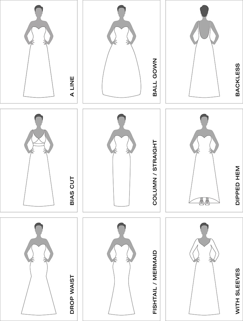 Wedding Dress Styles Guide | Wedding Dress Styles Our Guide Suzanne Neville